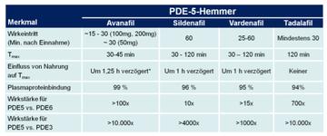 Pd5 Hemmer